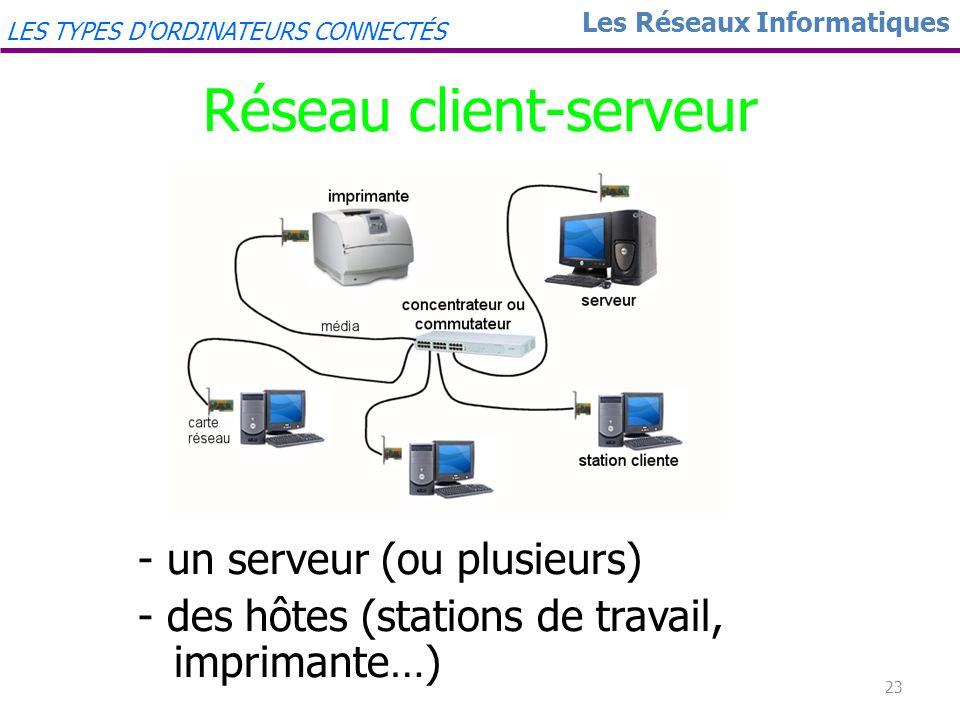 Réseau client-serveur