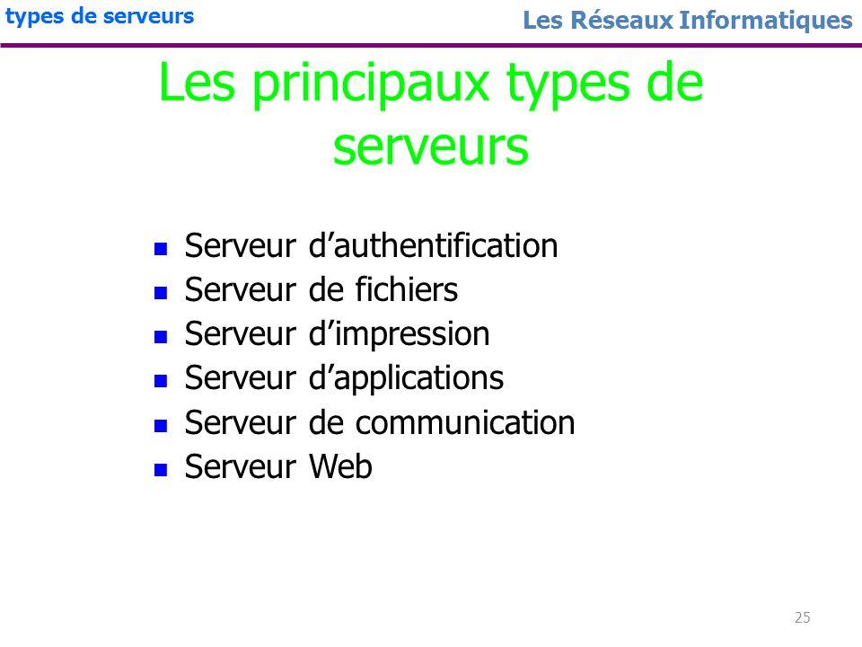 Les principaux types de serveurs