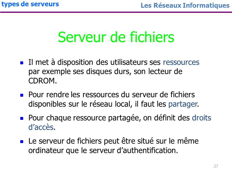 types de serveurs Les Réseaux Informatiques. Serveur de fichiers.