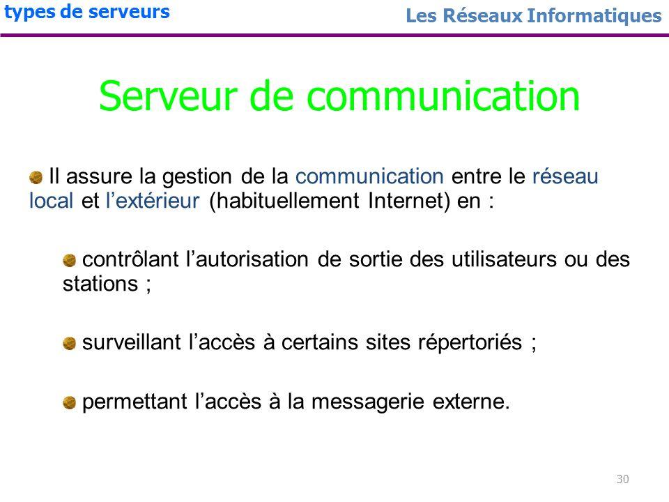 Serveur de communication