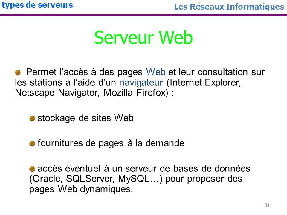 types de serveurs Les Réseaux Informatiques. Serveur Web.