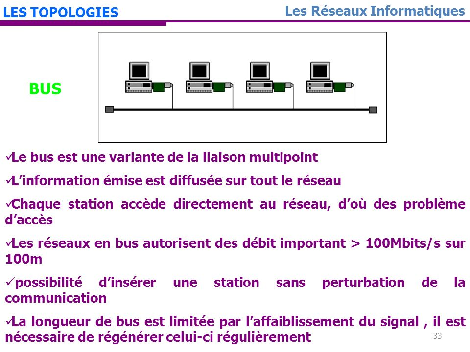 BUS LES TOPOLOGIES Les Réseaux Informatiques
