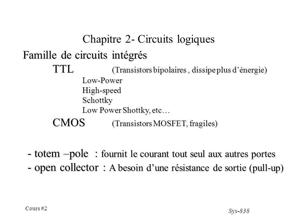 Chapitre 2- Circuits logiques