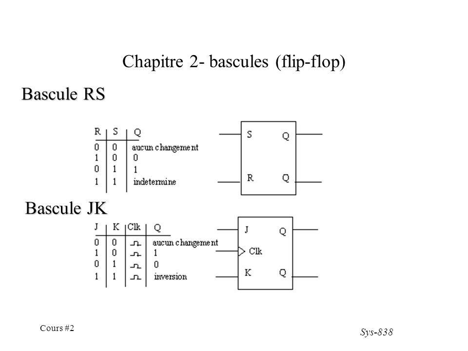 Chapitre 2- bascules (flip-flop)