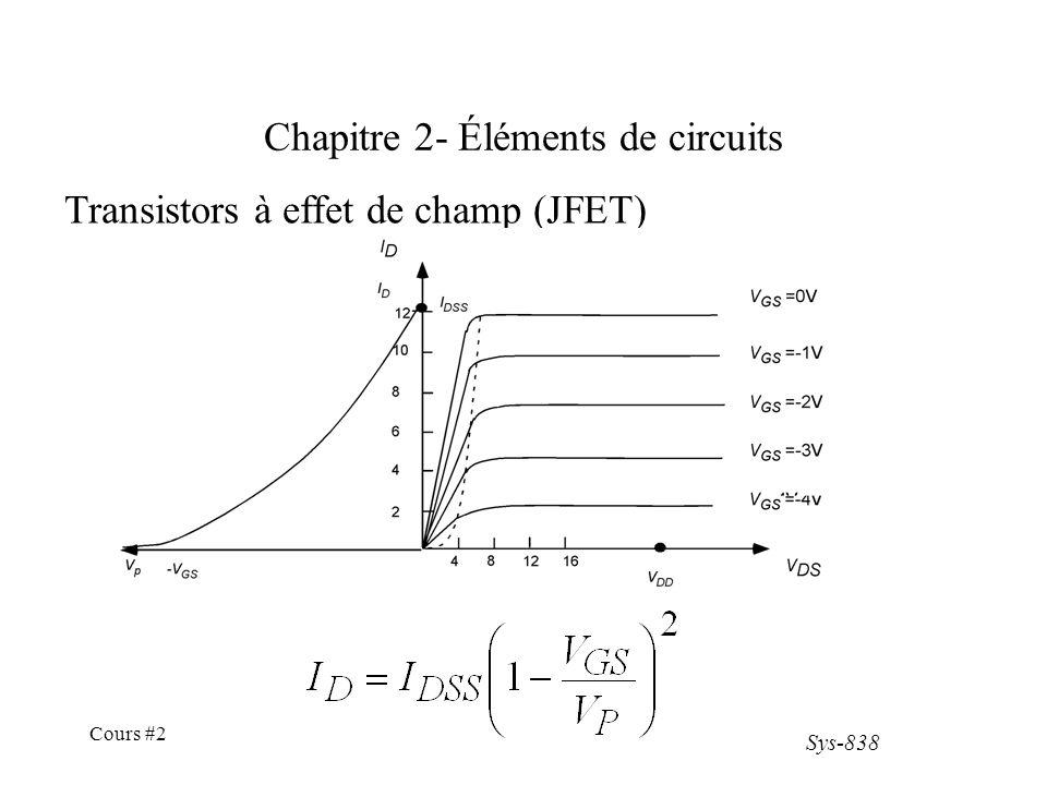 Chapitre 2- Éléments de circuits