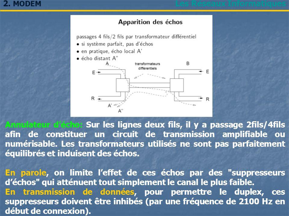 2. MODEM Les Réseaux Informatiques.