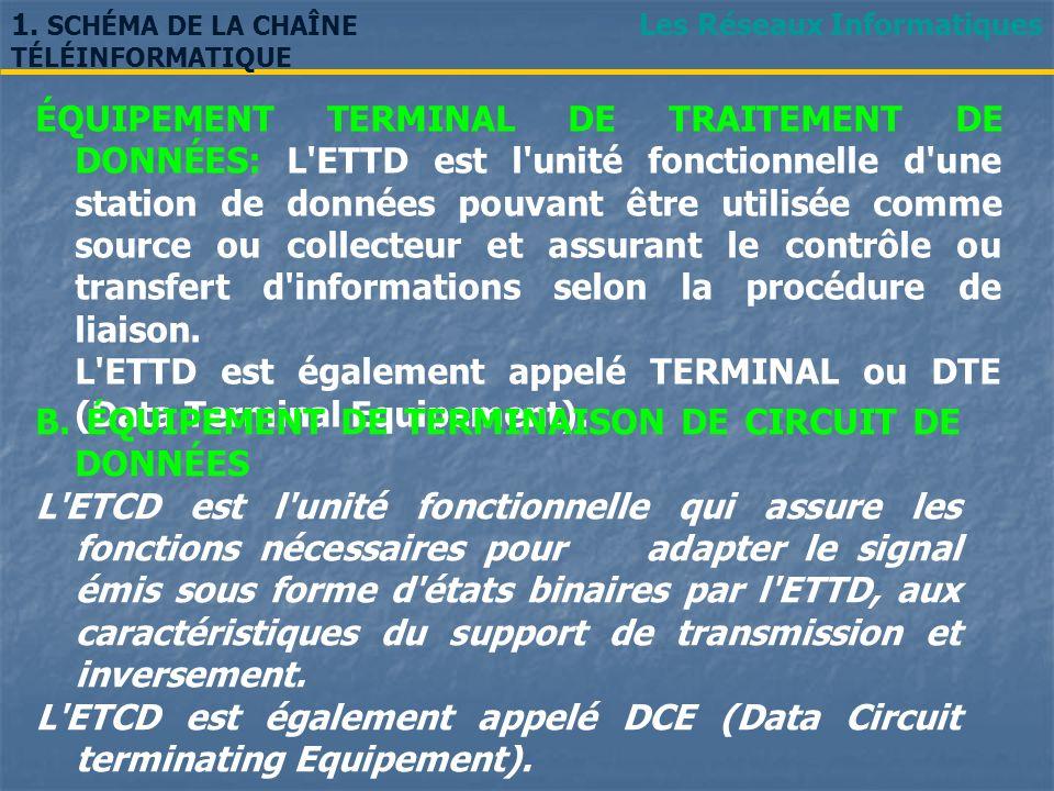 B. ÉQUIPEMENT DE TERMINAISON DE CIRCUIT DE DONNÉES