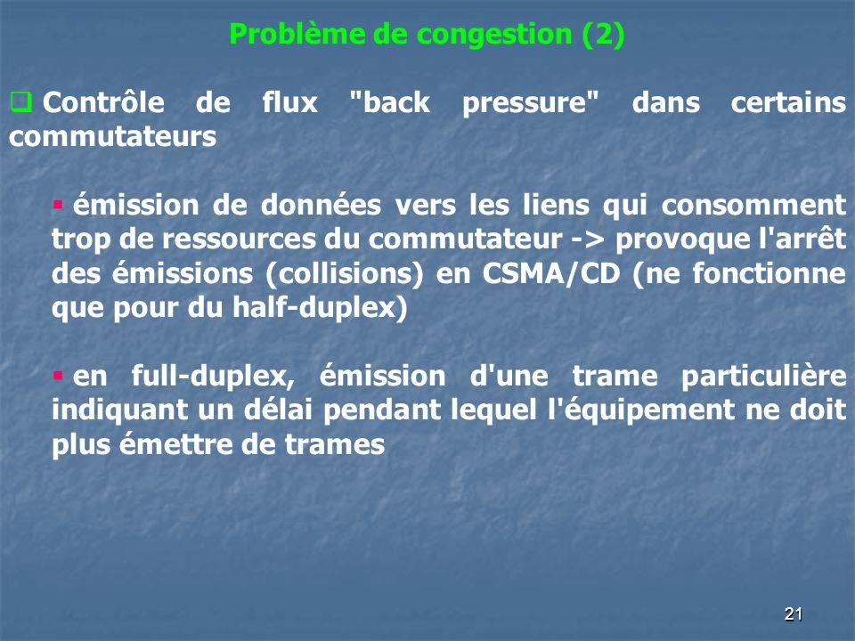 Problème de congestion (2)