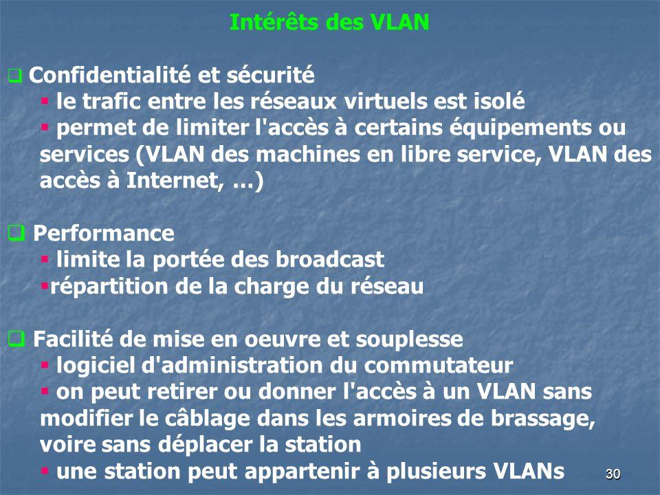 le trafic entre les réseaux virtuels est isolé