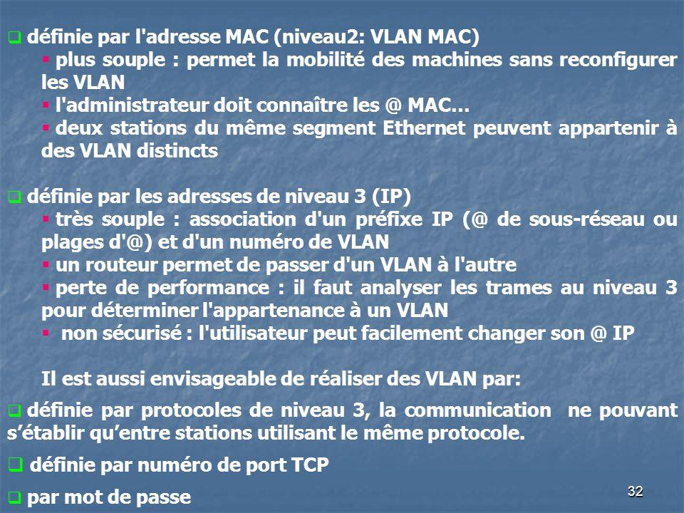 l administrateur doit connaître les @ MAC…