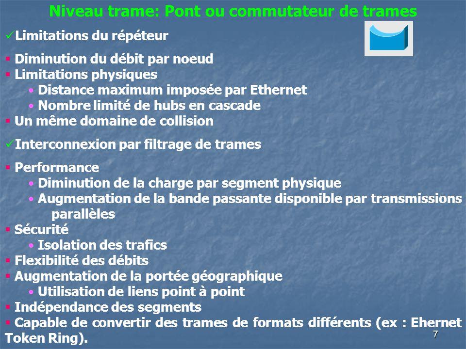 Niveau trame: Pont ou commutateur de trames