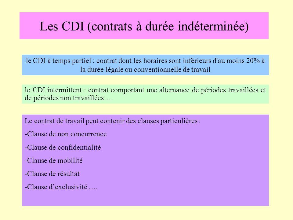Les CDI (contrats à durée indéterminée)