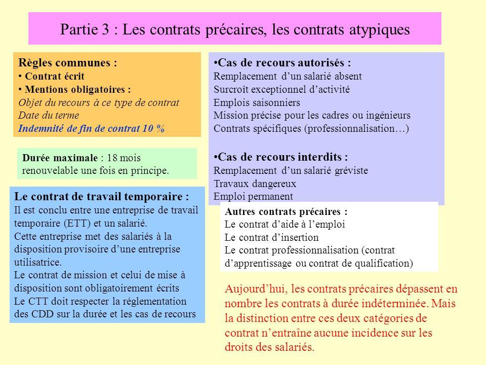 Partie 3 : Les contrats précaires, les contrats atypiques