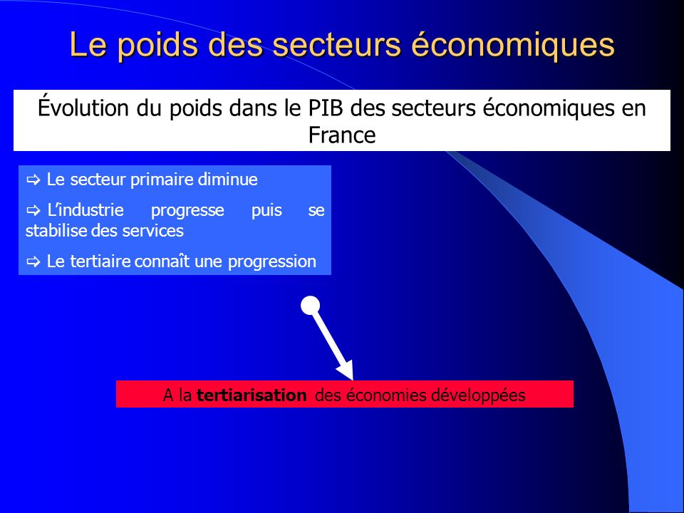 Le poids des secteurs économiques
