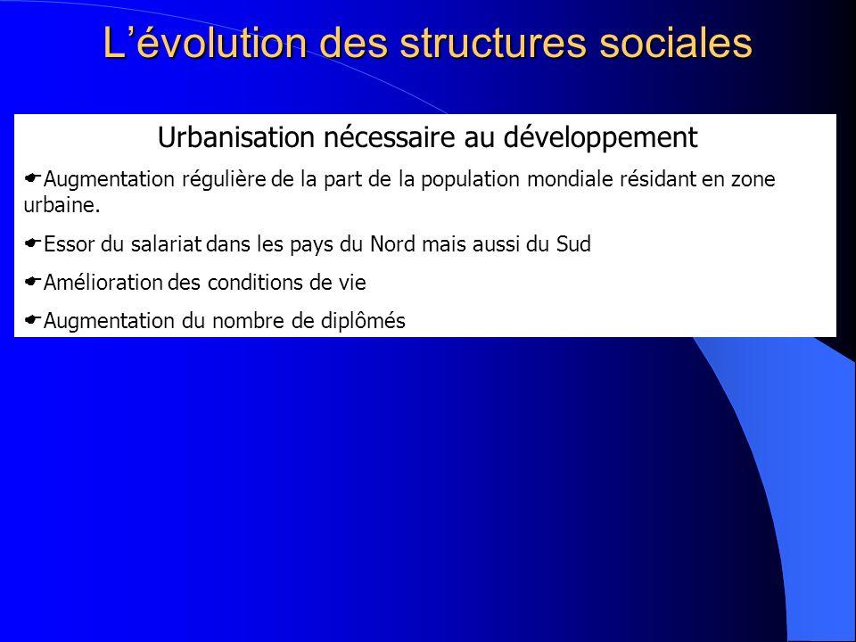 L'évolution des structures sociales