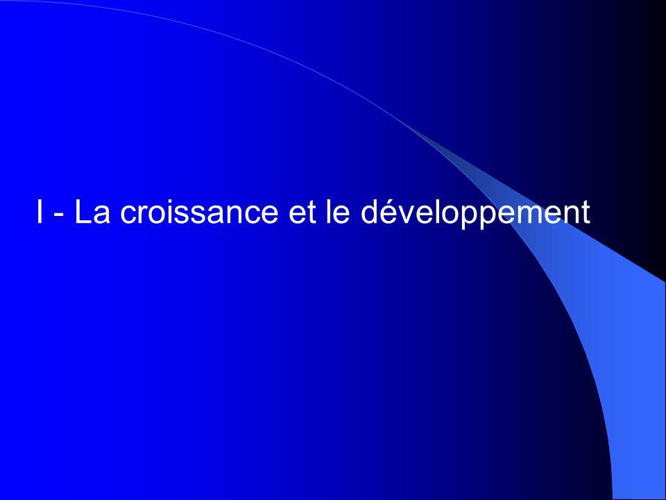 I - La croissance et le développement