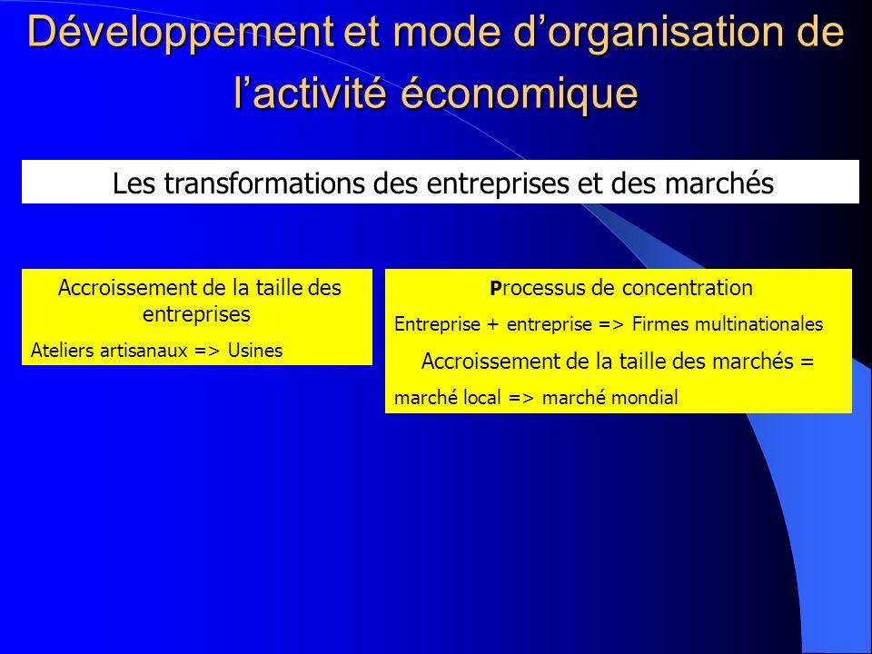 Développement et mode d'organisation de l'activité économique