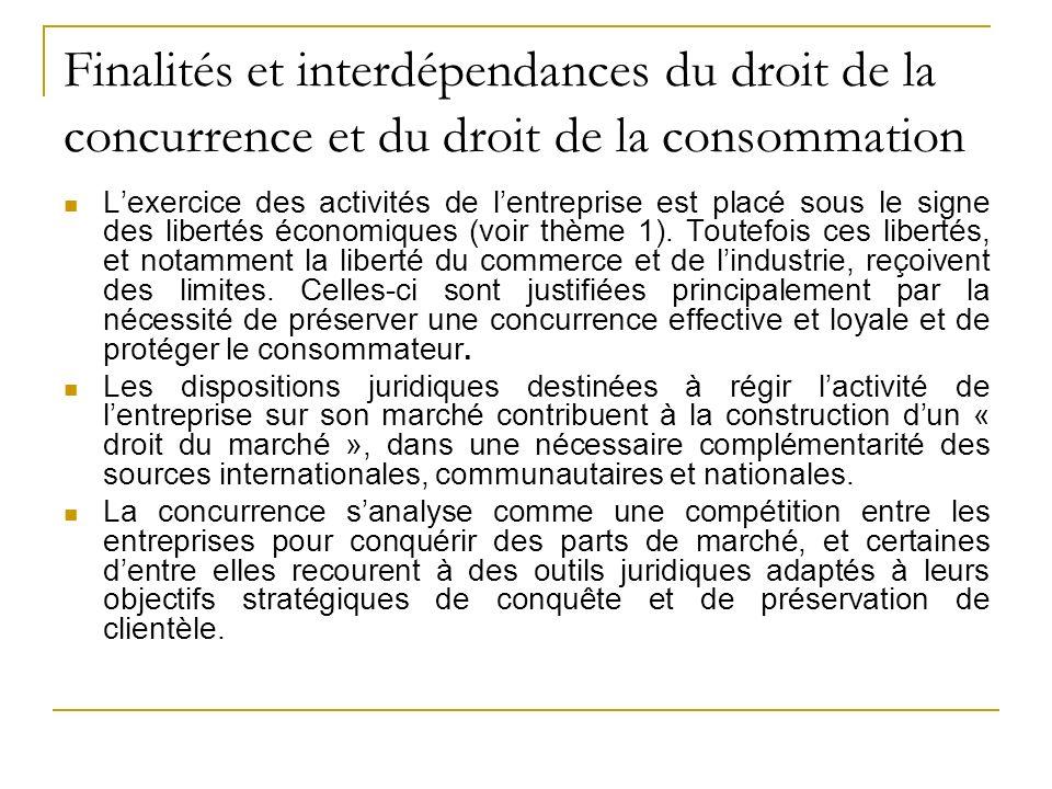 Finalités et interdépendances du droit de la concurrence et du droit de la consommation