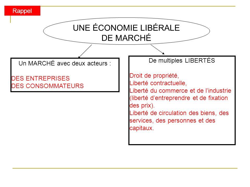 UNE ÉCONOMIE LIBÉRALE DE MARCHÉ
