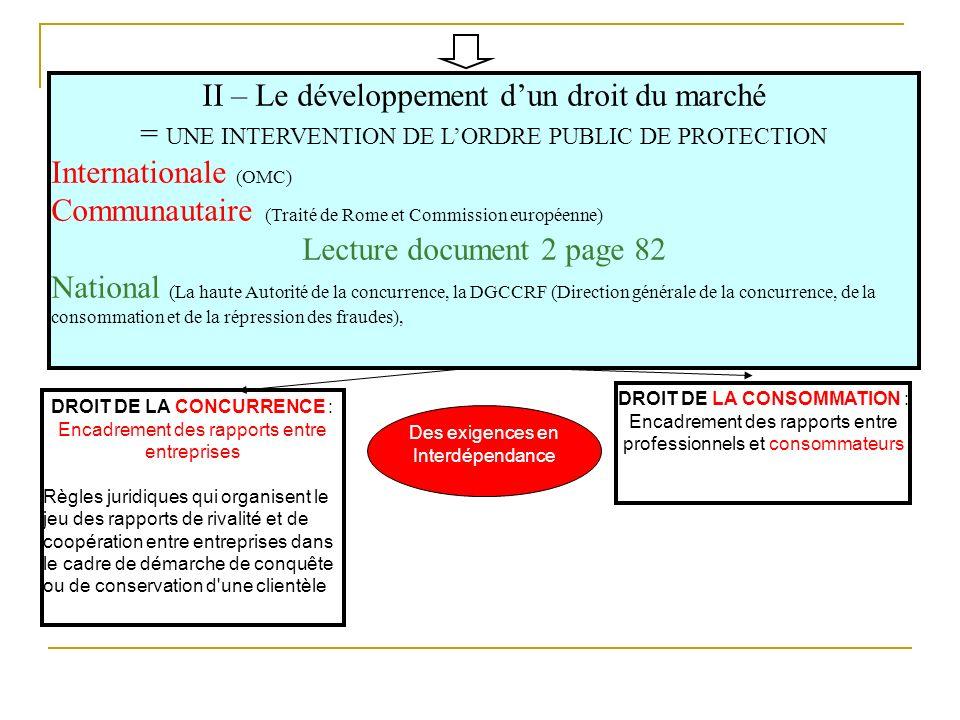 II – Le développement d'un droit du marché