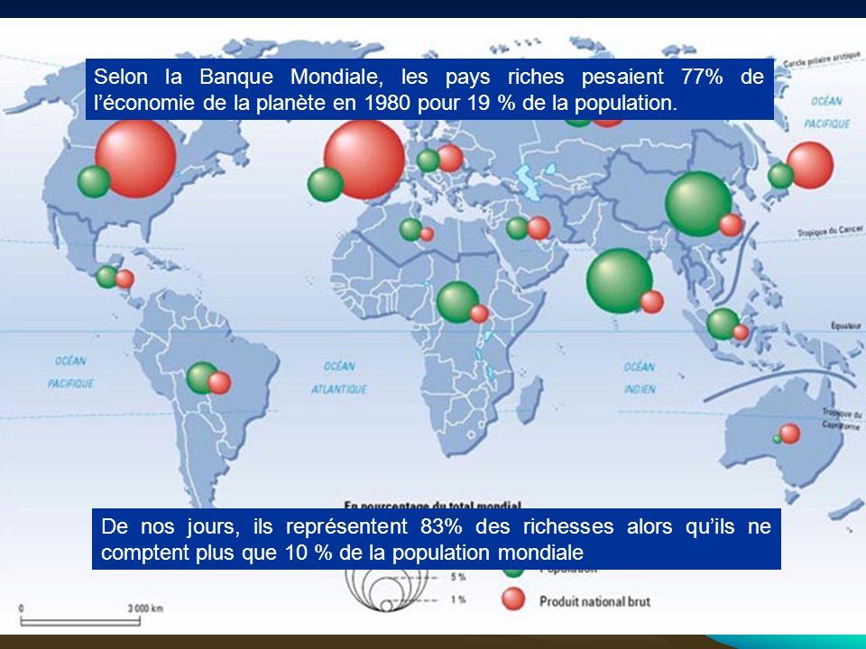Selon la Banque Mondiale, les pays riches pesaient 77% de l'économie de la planète en 1980 pour 19 % de la population.