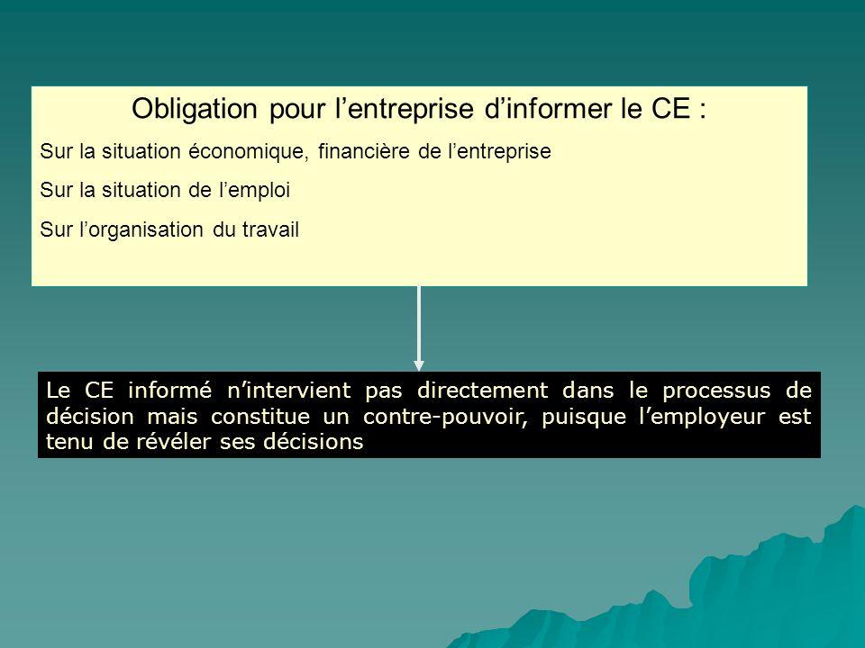 Obligation pour l'entreprise d'informer le CE :