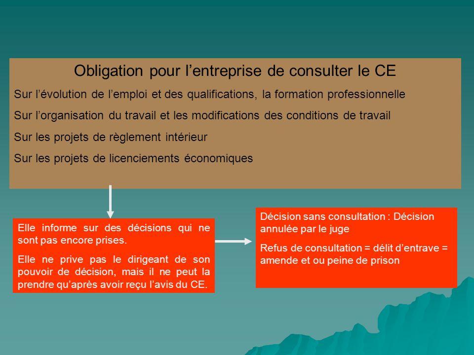 Obligation pour l'entreprise de consulter le CE