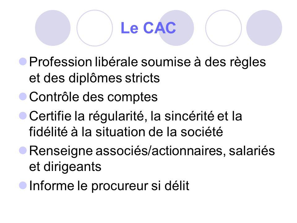 Le CAC Profession libérale soumise à des règles et des diplômes stricts. Contrôle des comptes.