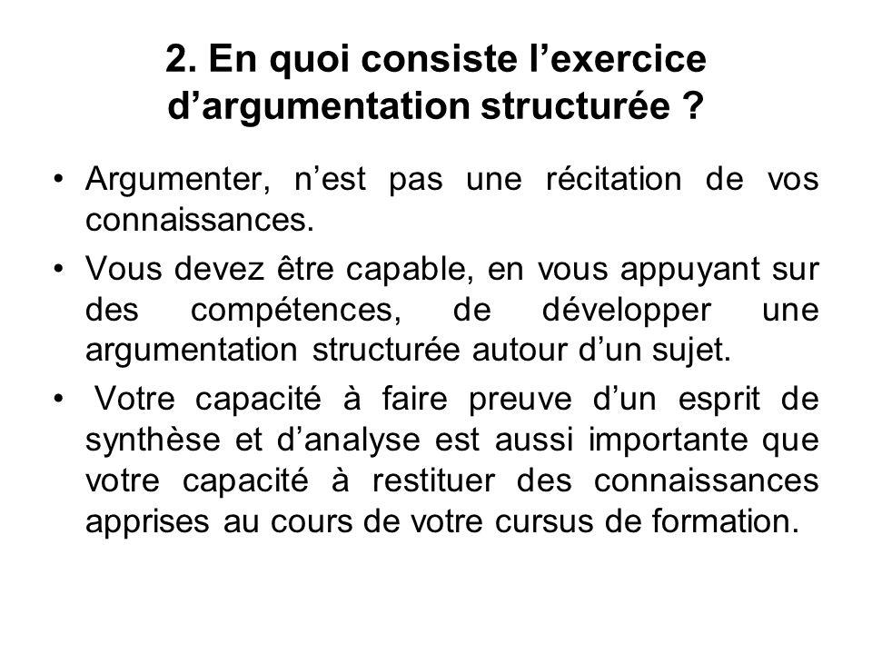 2. En quoi consiste l'exercice d'argumentation structurée
