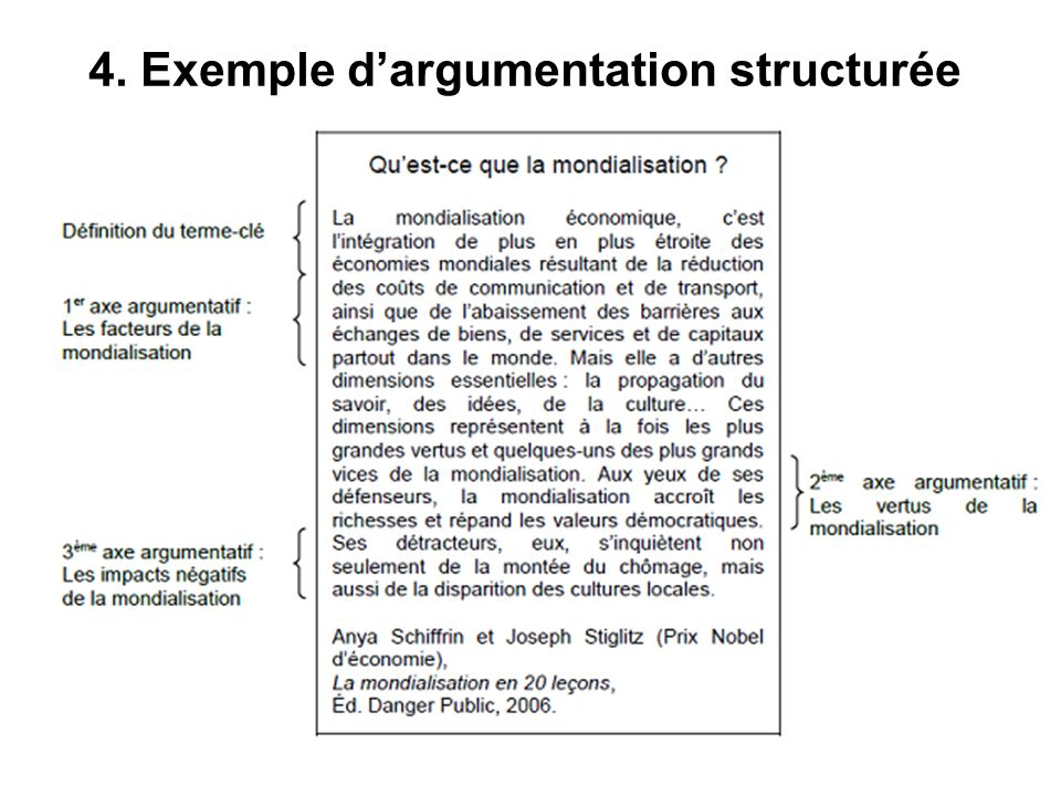 4. Exemple d'argumentation structurée