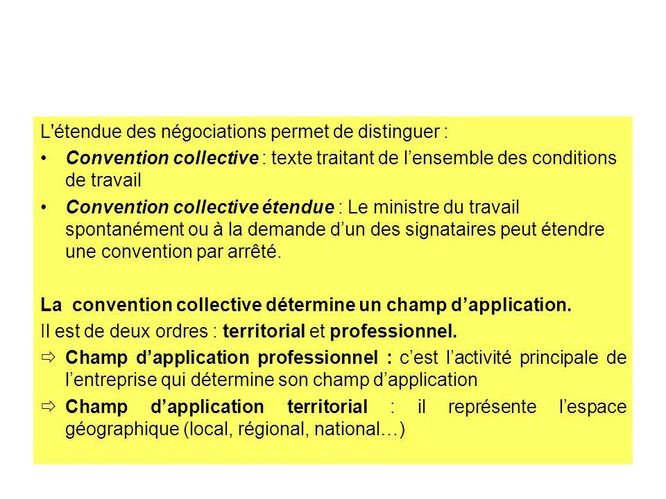 L étendue des négociations permet de distinguer :