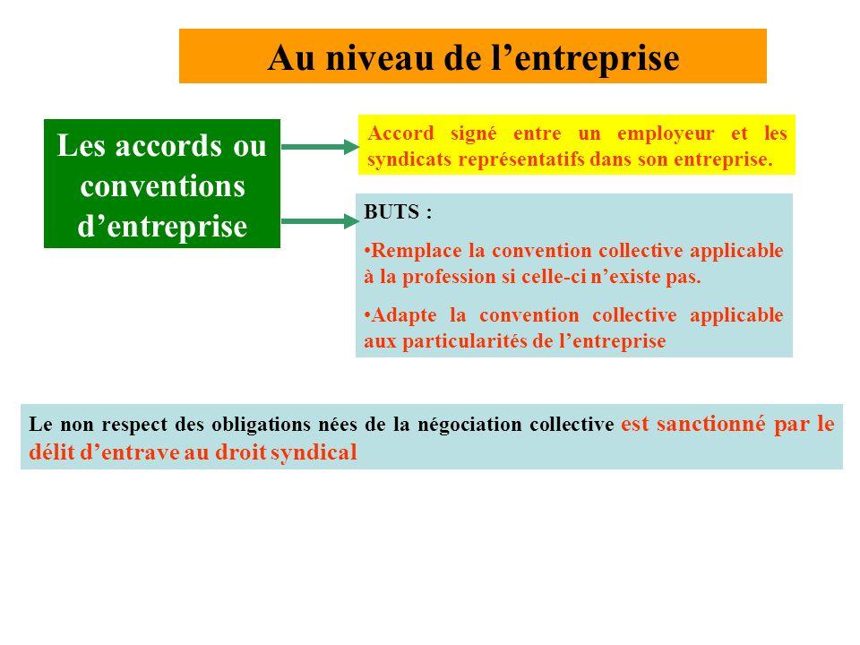 Au niveau de l'entreprise Les accords ou conventions d'entreprise