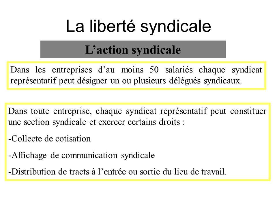 La liberté syndicale L'action syndicale