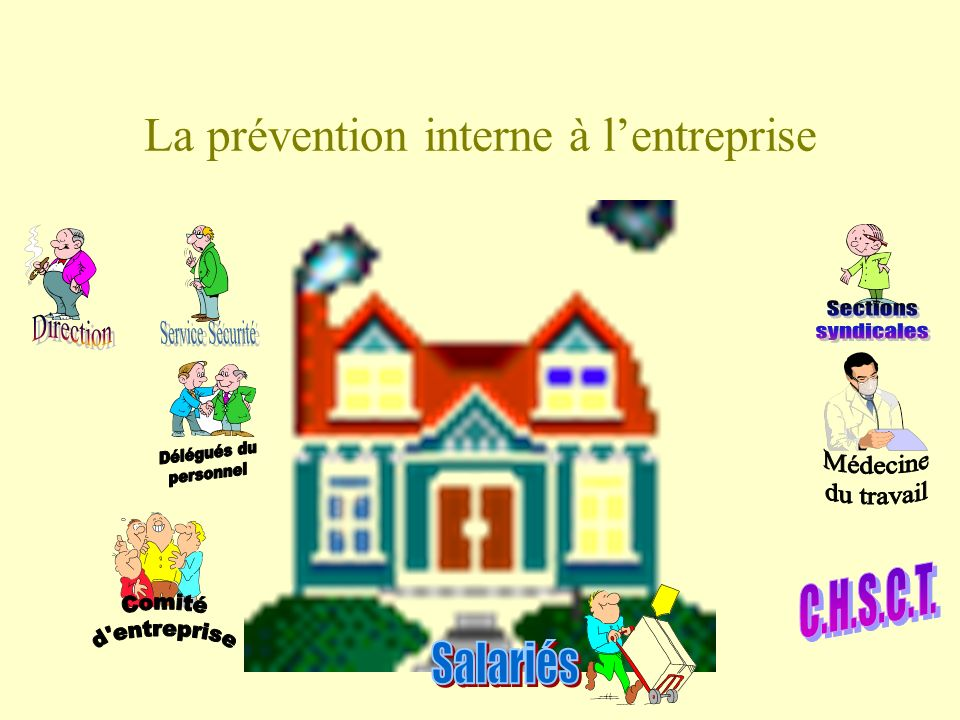 La prévention interne à l'entreprise