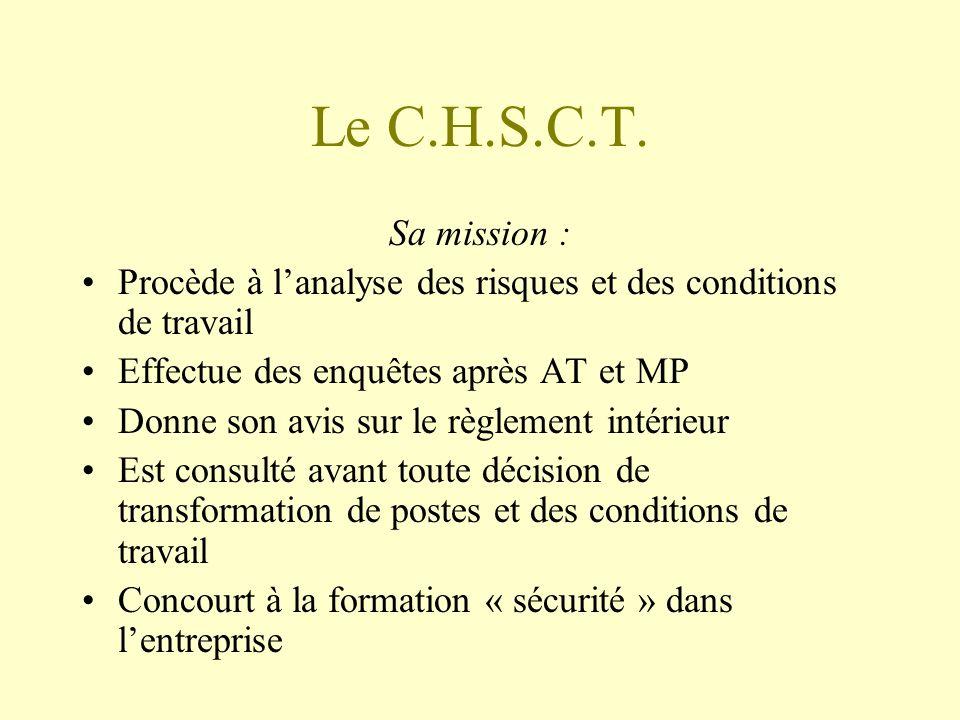 Le C.H.S.C.T. Sa mission : Procède à l'analyse des risques et des conditions de travail. Effectue des enquêtes après AT et MP.