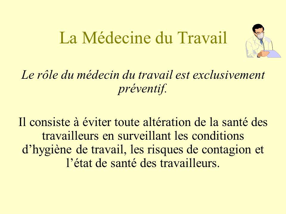 Le rôle du médecin du travail est exclusivement préventif.