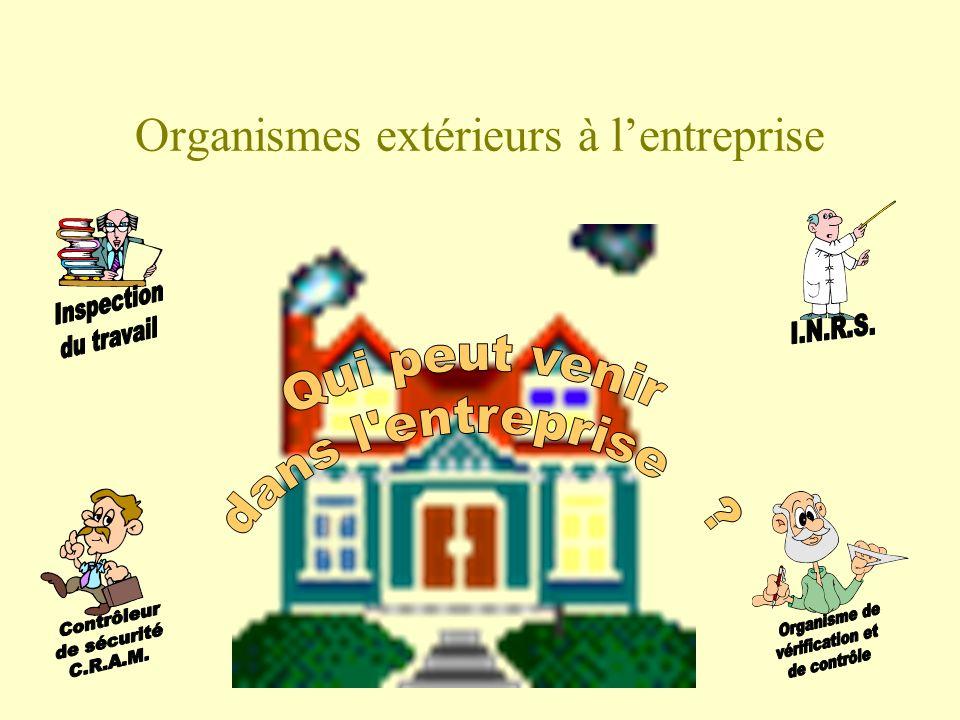 Organismes extérieurs à l'entreprise