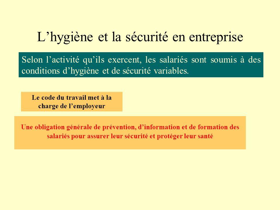 L'hygiène et la sécurité en entreprise