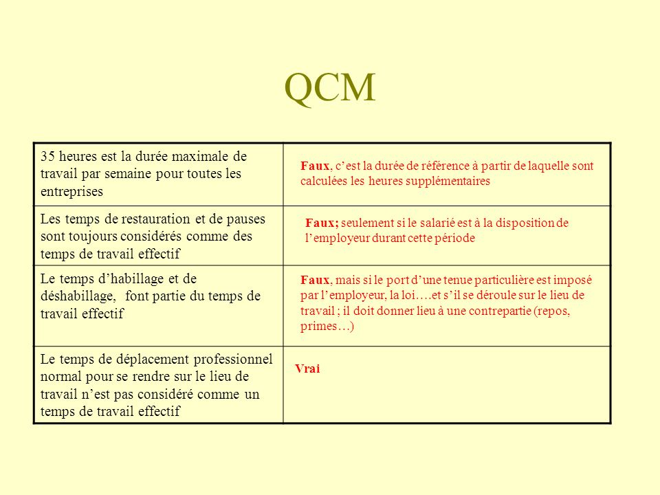 QCM 35 heures est la durée maximale de travail par semaine pour toutes les entreprises.