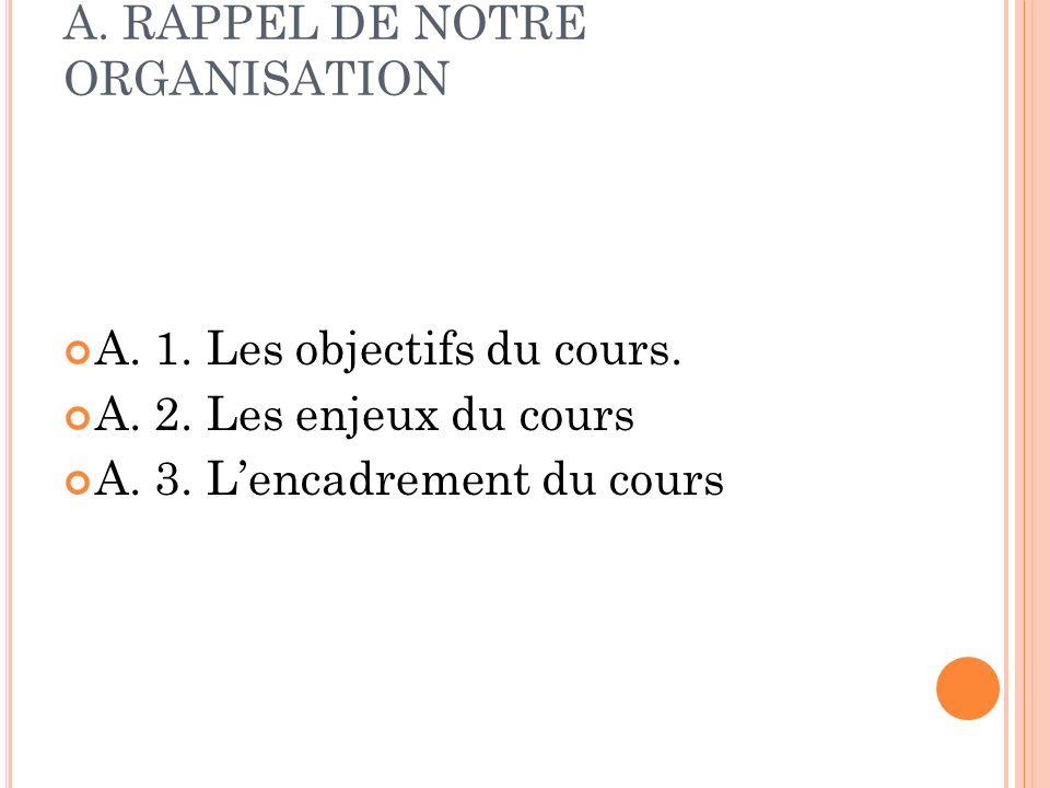 A. RAPPEL DE NOTRE ORGANISATION