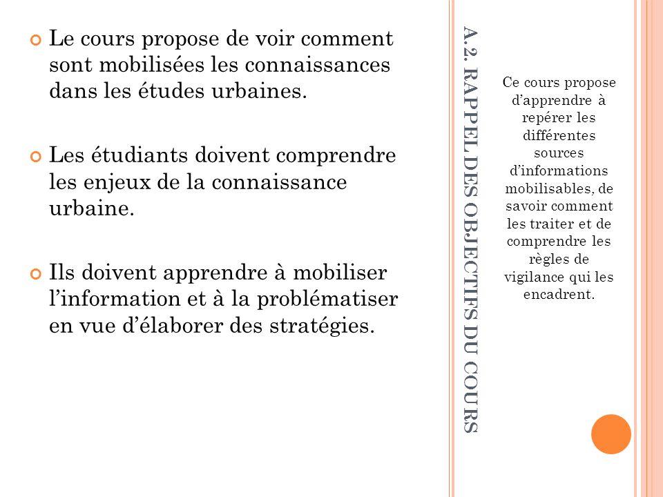 A.2. RAPPEL DES OBJECTIFS DU COURS