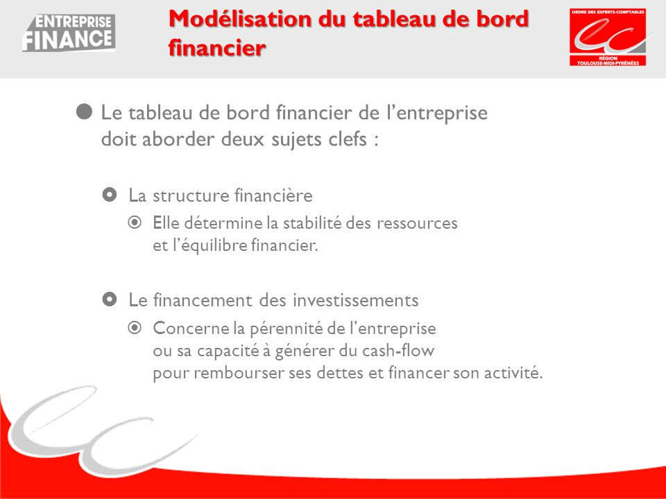 Modélisation du tableau de bord financier