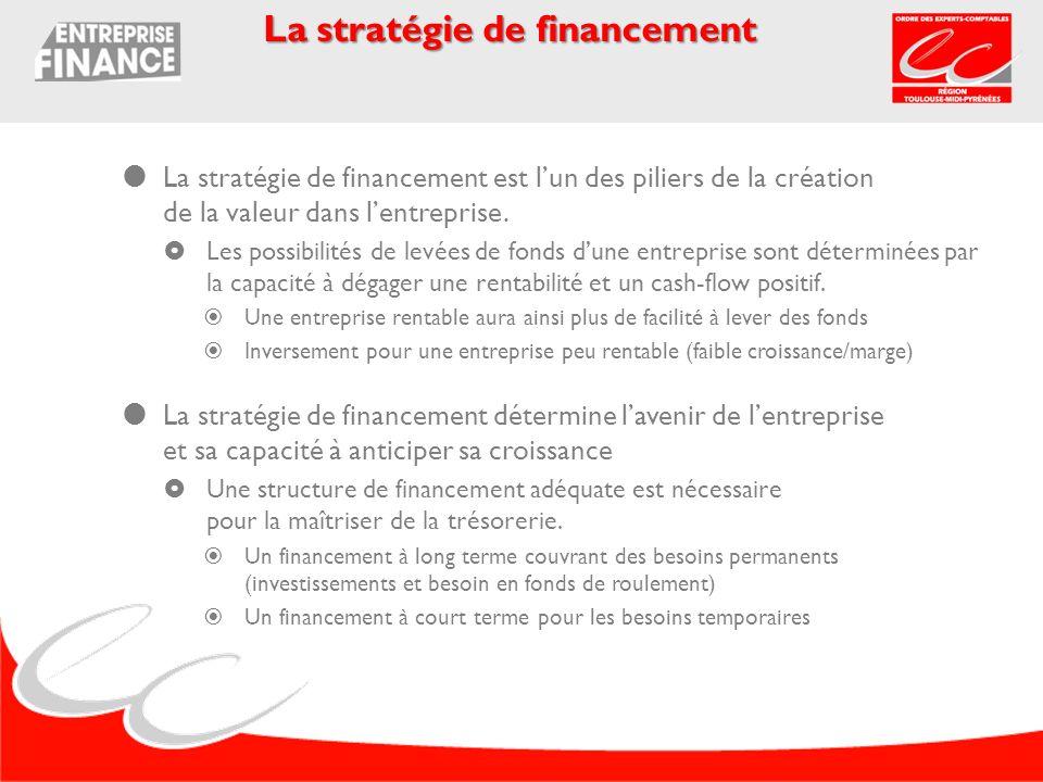 La stratégie de financement