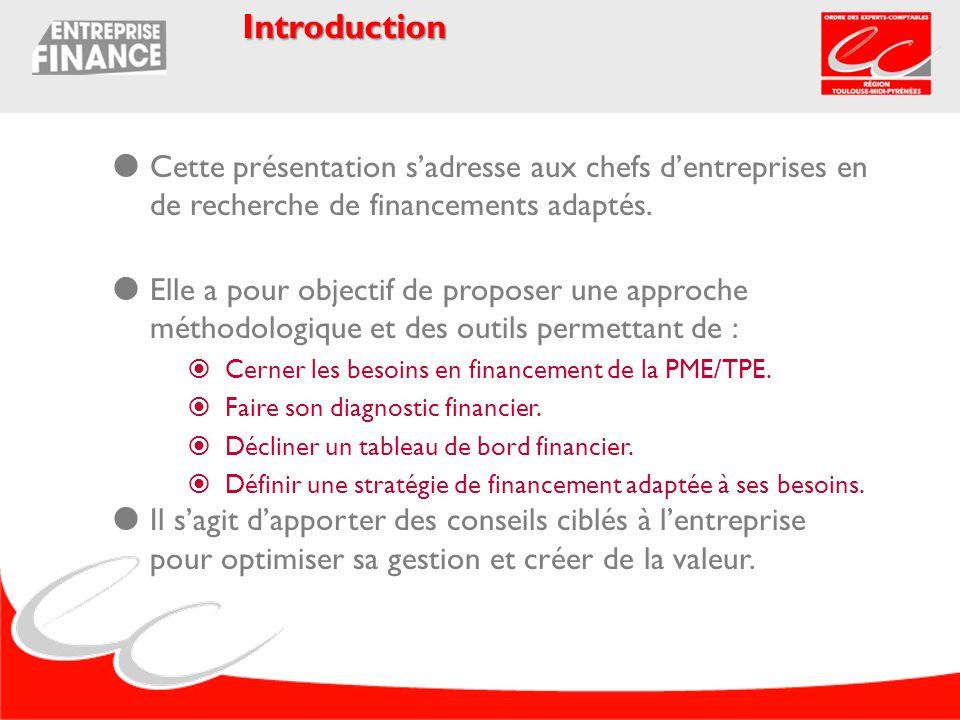 IntroductionCette présentation s'adresse aux chefs d'entreprises en de recherche de financements adaptés.