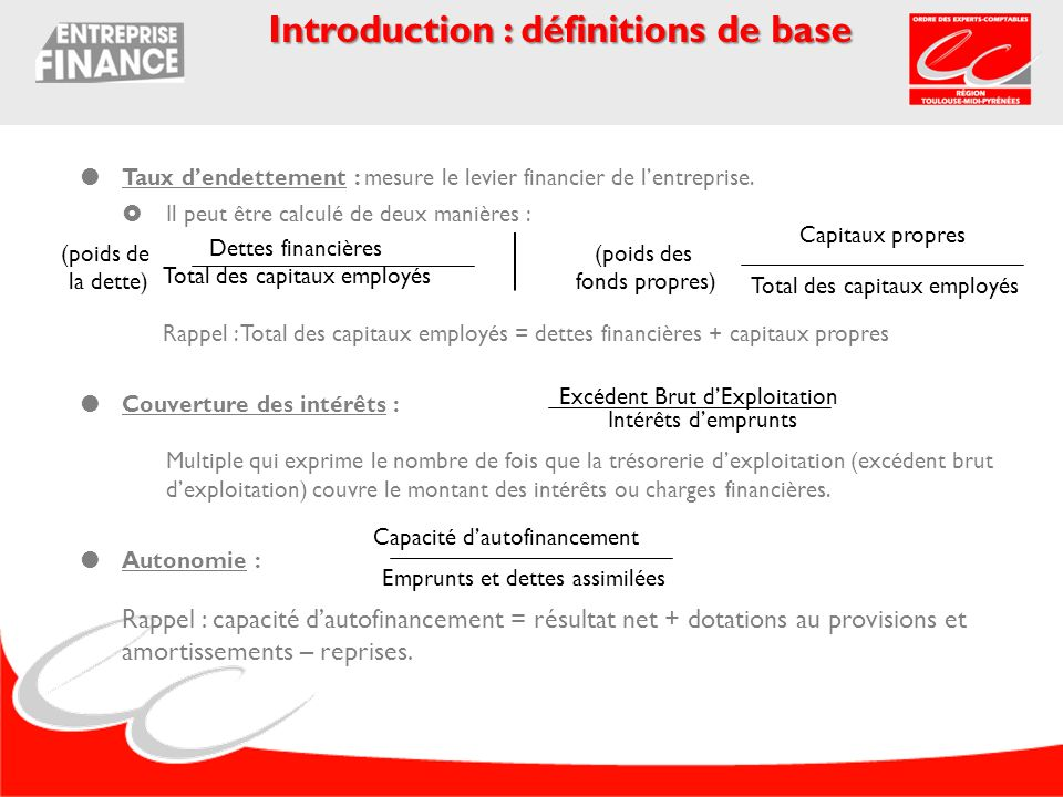 Introduction : définitions de base