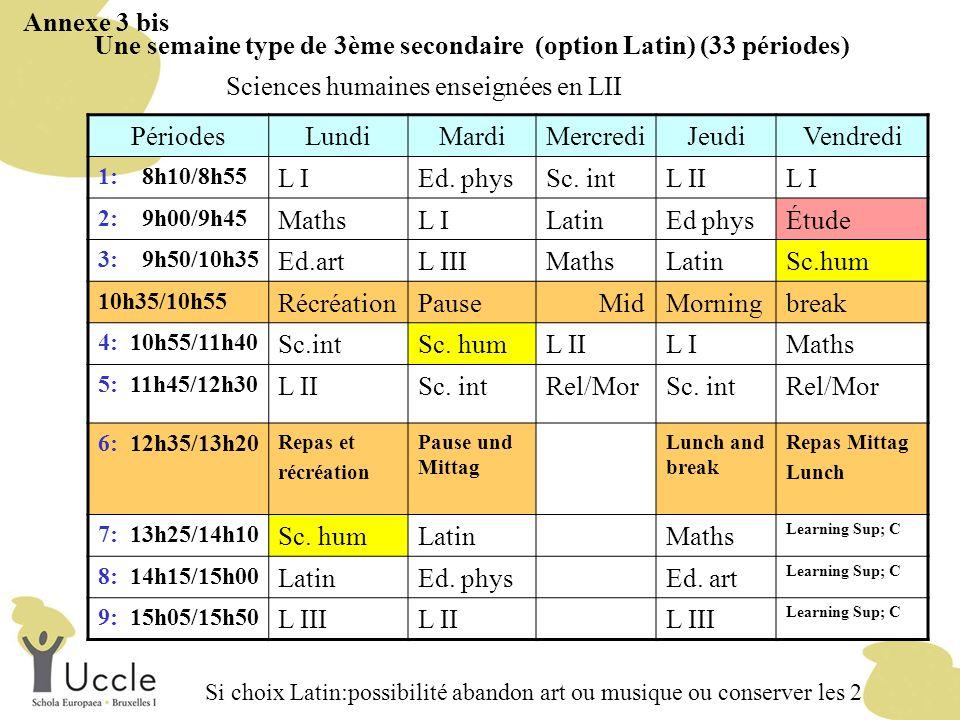 Une semaine type de 3ème secondaire (option Latin) (33 périodes)