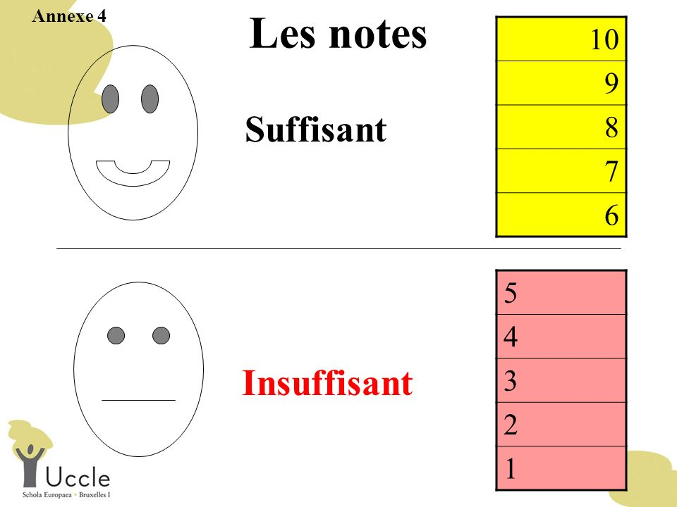 Annexe 4 Les notes 10 9 8 7 6 Suffisant 5 4 3 2 1 Insuffisant