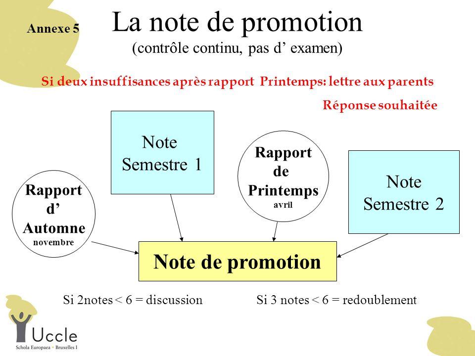 La note de promotion (contrôle continu, pas d' examen)