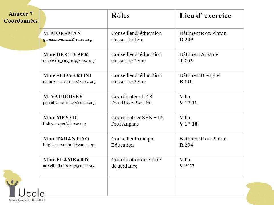 Rôles Lieu d' exercice Annexe 7 Coordonnées M. MOERMAN