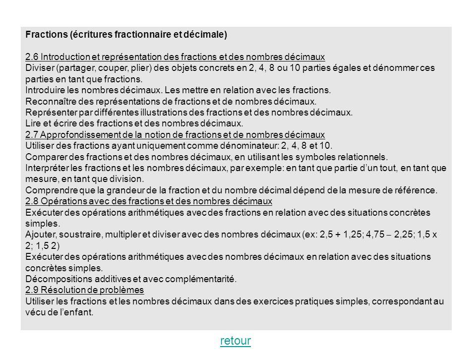 retour Fractions (écritures fractionnaire et décimale)